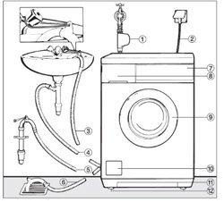 Установка стиральной машины. Беловские сантехники.