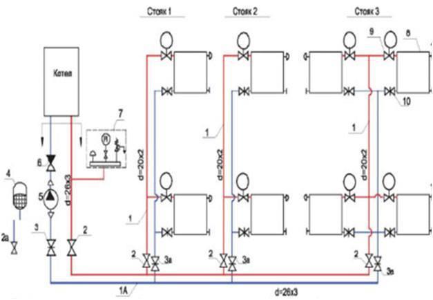 Схема двухконтурной системы отопления Белово. Услуги сантехнические.
